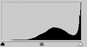 esempio clipping destro, ETTR