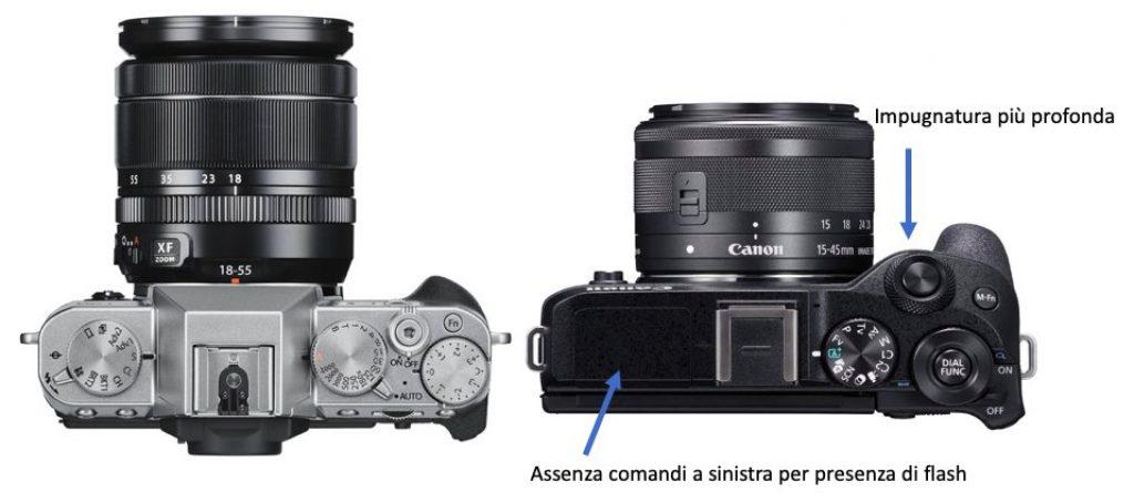 Canon M6 Mark II vs. Fujifilm X-T30
